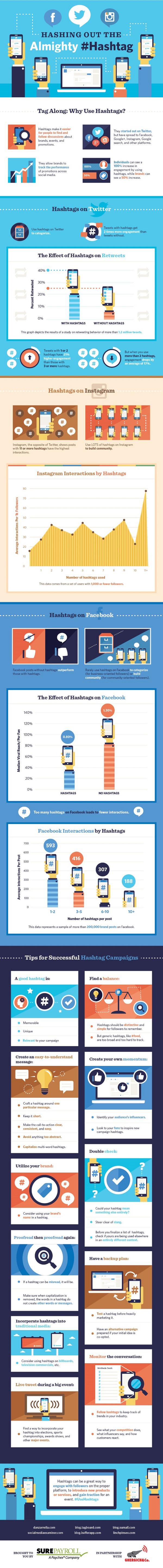 infografia-hashtags